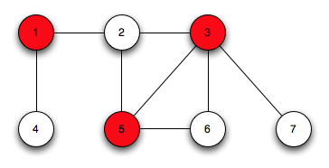 travelling salesman problem considering triangle inequality