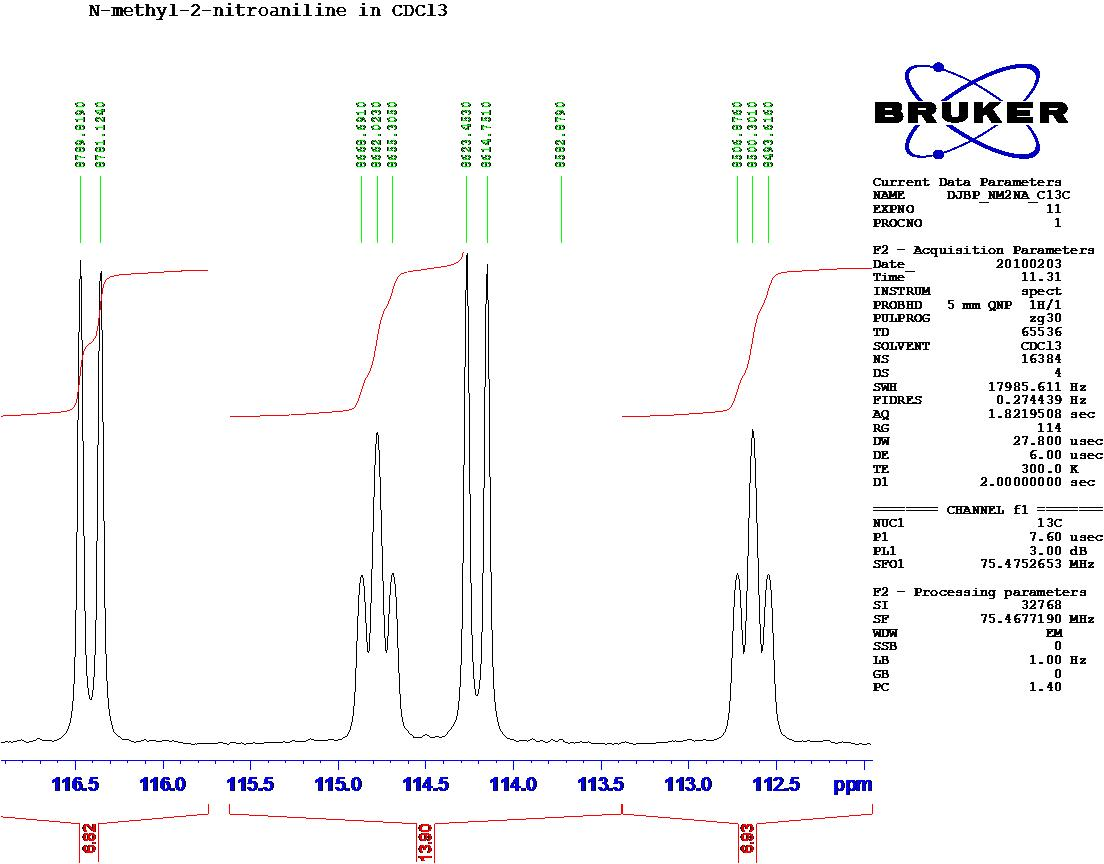 how to read carbpn nmr