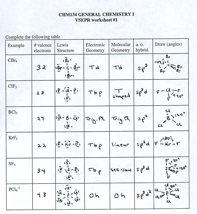 Vsepr Worksheet - Synhoff